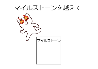 4コマ漫画「Milestone」の3コマ目
