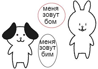 4コマ漫画「дружба」の1コマ目