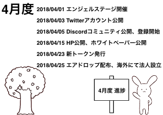 4コマ漫画「CHEロードマップ」の1コマ目