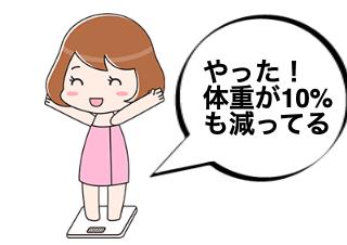 4コマ漫画「克己心が出てくるGLP1ダイエット」の1コマ目