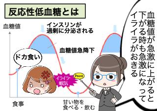 4コマ漫画「GLP1でこころも血糖値も穏やかに」の2コマ目