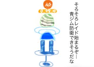 4コマ漫画「【ポケモンGO】レイド前のジム」の1コマ目
