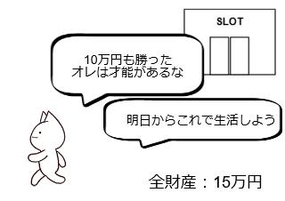 4コマ漫画「10日後に破綻するネコ~1日目~」の4コマ目
