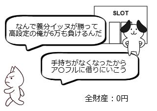 4コマ漫画「10日後に破綻するネコ~4日目~」の4コマ目