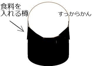 4コマ漫画「海賊シリーズ 食料」の1コマ目