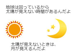 4コマ漫画「子どものなんで? 「太陽①」」の3コマ目