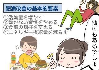 4コマ漫画「肥満改善のために必要な基本的要素」の3コマ目