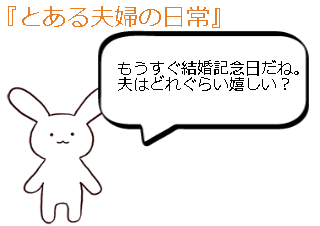 4コマ漫画「結婚記念日」の1コマ目