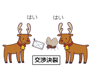 4コマ漫画「よくわかる四字熟語①」の4コマ目