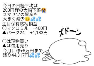 4コマ漫画「【2021年1月4日】ポイ活運用日記」の1コマ目