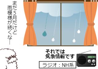 4コマ漫画「8.梅雨はまだ?」の1コマ目