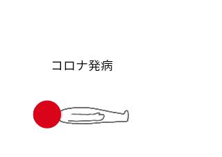 4コマ漫画「ワクチンツアー」の4コマ目