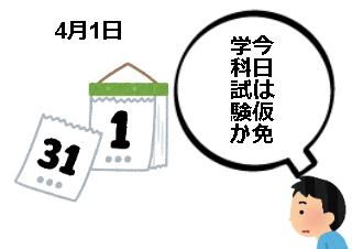 4コマ漫画「4月1日は仮免学科試験」の1コマ目
