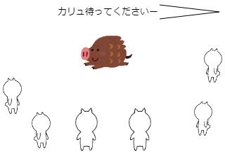 4コマ漫画「カリュドーン狩り@Tonberry」の1コマ目