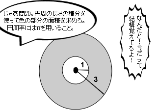 4コマ漫画「円周率」の2コマ目