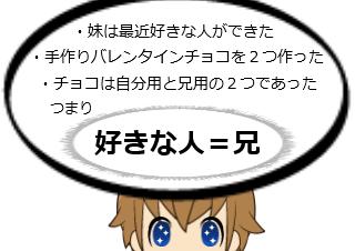 4コマ漫画「シスコン その3」の3コマ目