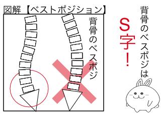 4コマ漫画「マンガでわかる「軸レッチ」⑨」の3コマ目