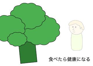 4コマ漫画「食生活のイロハ」の1コマ目